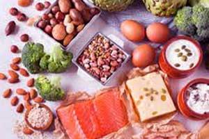 Vegetarian Protein Chart
